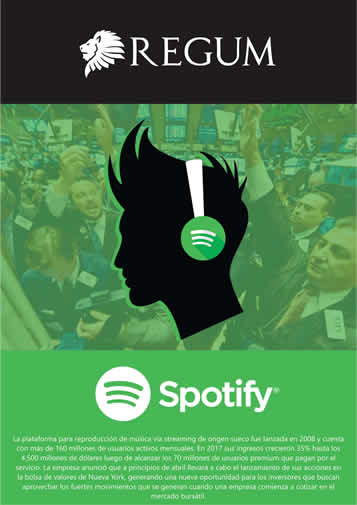 Reporte Spotify Marzo 2018